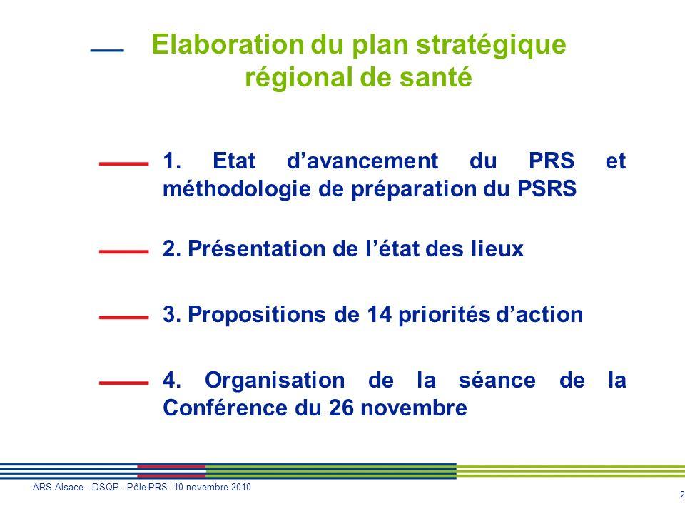 2 ARS Alsace - DSQP - Pôle PRS 10 novembre 2010 Elaboration du plan stratégique régional de santé 1. Etat davancement du PRS et méthodologie de prépar