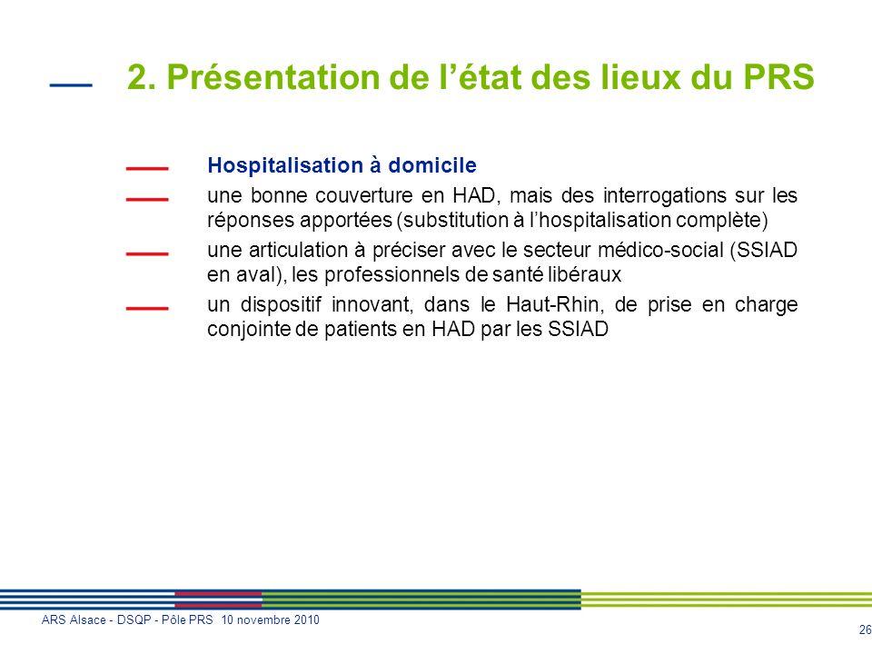 26 ARS Alsace - DSQP - Pôle PRS 10 novembre 2010 2. Présentation de létat des lieux du PRS Hospitalisation à domicile une bonne couverture en HAD, mai