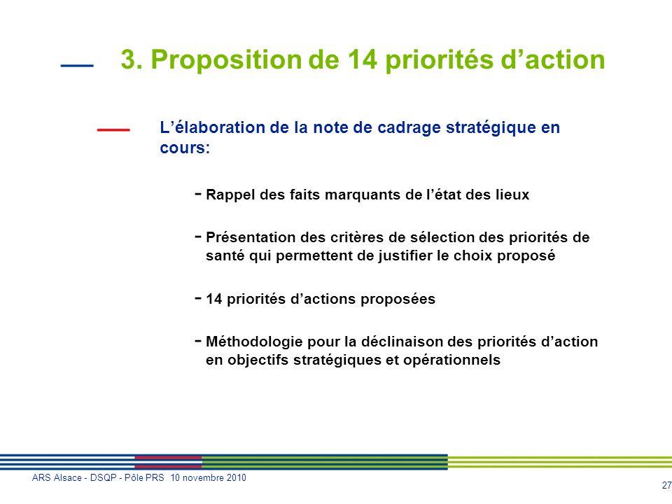27 ARS Alsace - DSQP - Pôle PRS 10 novembre 2010 3. Proposition de 14 priorités daction Lélaboration de la note de cadrage stratégique en cours: - Rap