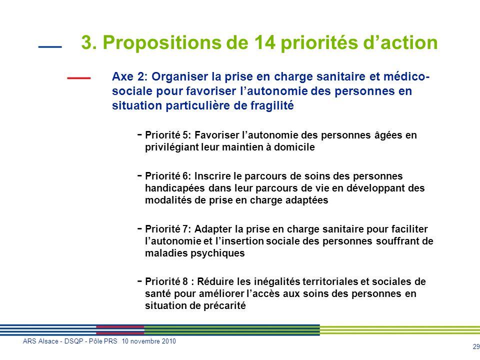 29 ARS Alsace - DSQP - Pôle PRS 10 novembre 2010 3. Propositions de 14 priorités daction Axe 2: Organiser la prise en charge sanitaire et médico- soci
