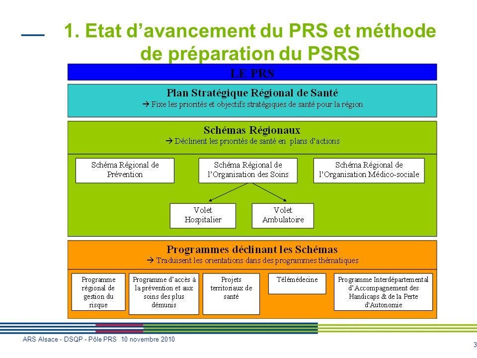 3 ARS Alsace - DSQP - Pôle PRS 10 novembre 2010 1. Etat davancement du PRS et méthode de préparation du PSRS