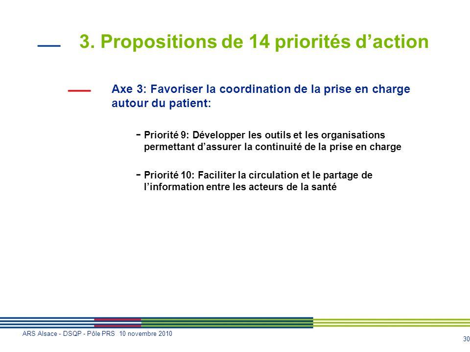 30 ARS Alsace - DSQP - Pôle PRS 10 novembre 2010 3. Propositions de 14 priorités daction Axe 3: Favoriser la coordination de la prise en charge autour
