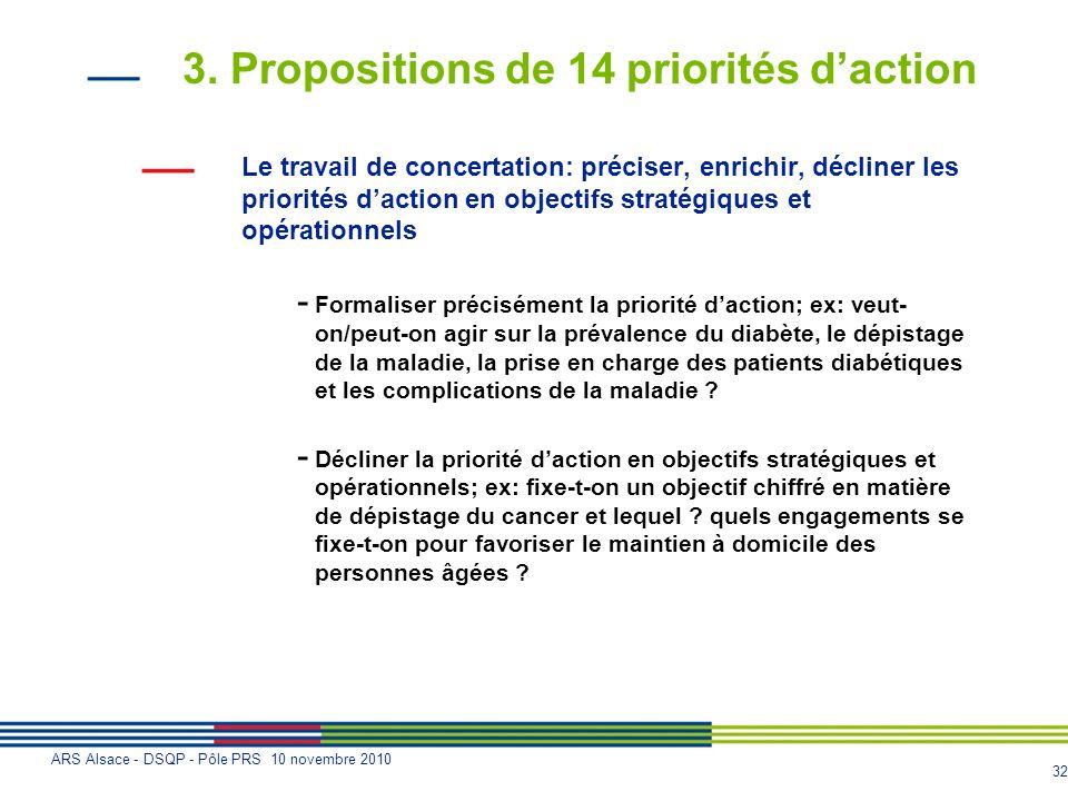 32 ARS Alsace - DSQP - Pôle PRS 10 novembre 2010 3. Propositions de 14 priorités daction Le travail de concertation: préciser, enrichir, décliner les