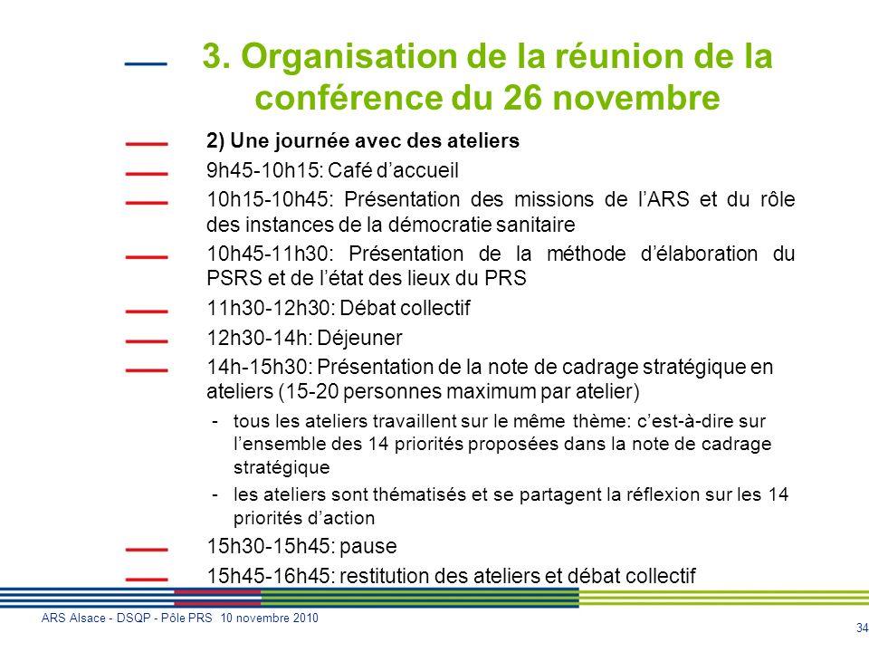 34 ARS Alsace - DSQP - Pôle PRS 10 novembre 2010 3. Organisation de la réunion de la conférence du 26 novembre 2) Une journée avec des ateliers 9h45-1