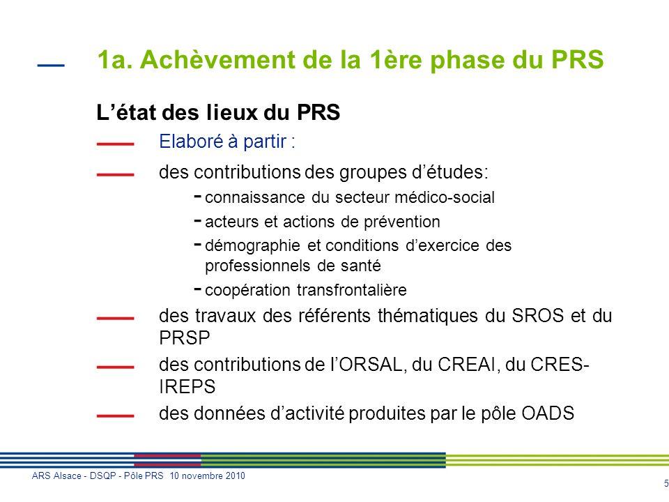 5 ARS Alsace - DSQP - Pôle PRS 10 novembre 2010 1a. Achèvement de la 1ère phase du PRS Létat des lieux du PRS Elaboré à partir : des contributions des