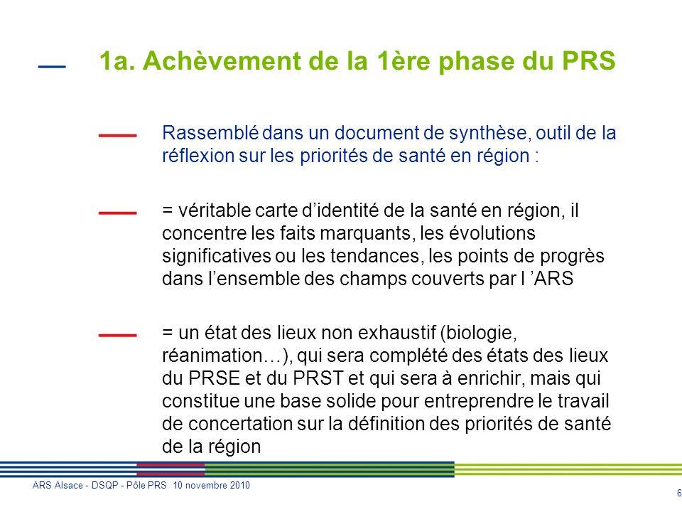 6 ARS Alsace - DSQP - Pôle PRS 10 novembre 2010 1a. Achèvement de la 1ère phase du PRS Rassemblé dans un document de synthèse, outil de la réflexion s
