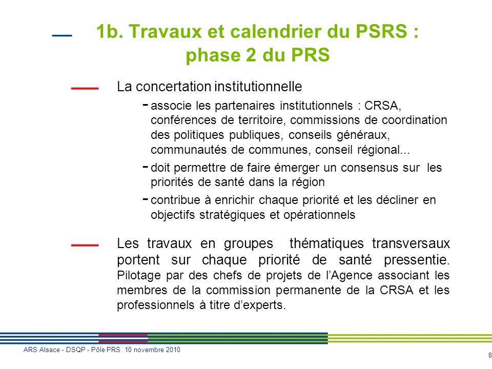 8 ARS Alsace - DSQP - Pôle PRS 10 novembre 2010 1b. Travaux et calendrier du PSRS : phase 2 du PRS La concertation institutionnelle - associe les part