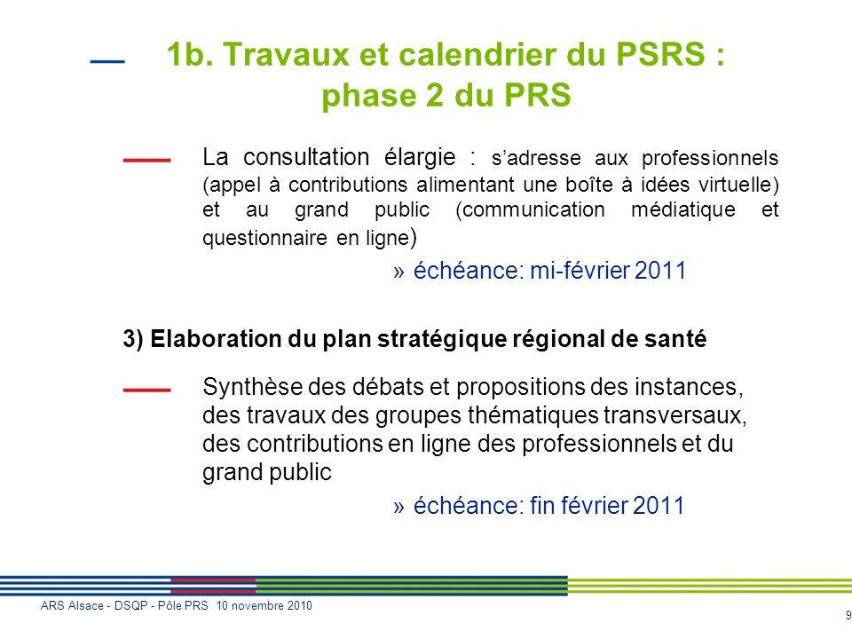 9 ARS Alsace - DSQP - Pôle PRS 10 novembre 2010 1b. Travaux et calendrier du PSRS : phase 2 du PRS La consultation élargie : sadresse aux professionne