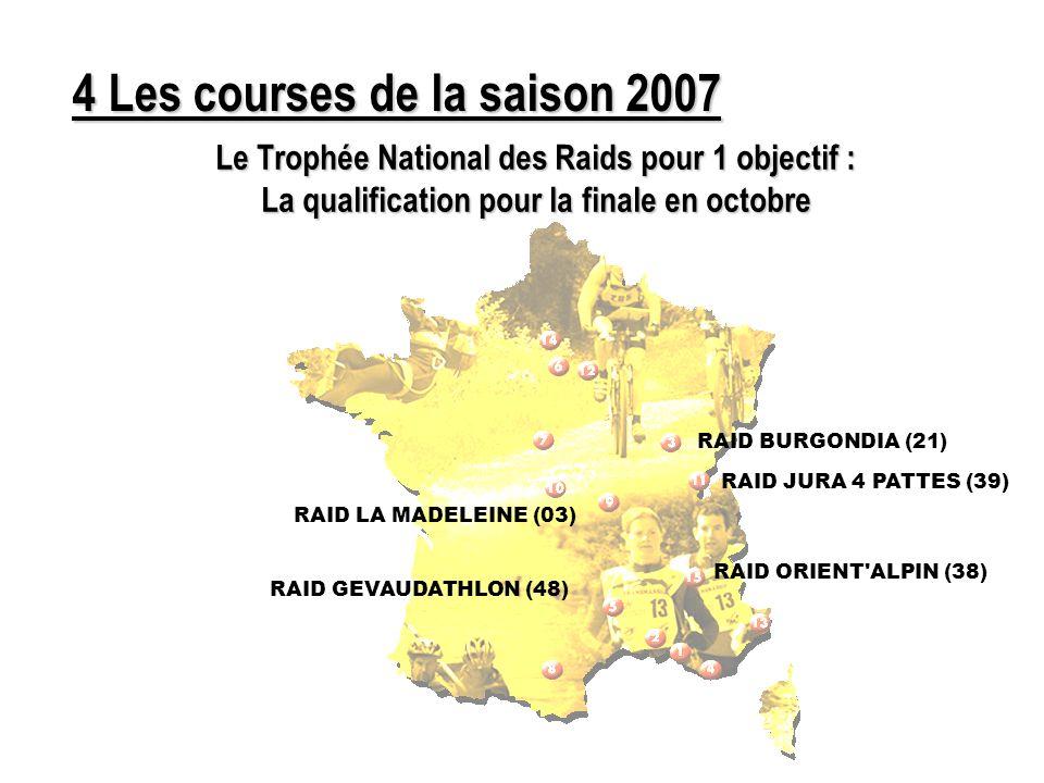 Le Trophée National des Raids pour 1 objectif : La qualification pour la finale en octobre 4 Les courses de la saison 2007 RAID GEVAUDATHLON (48) RAID