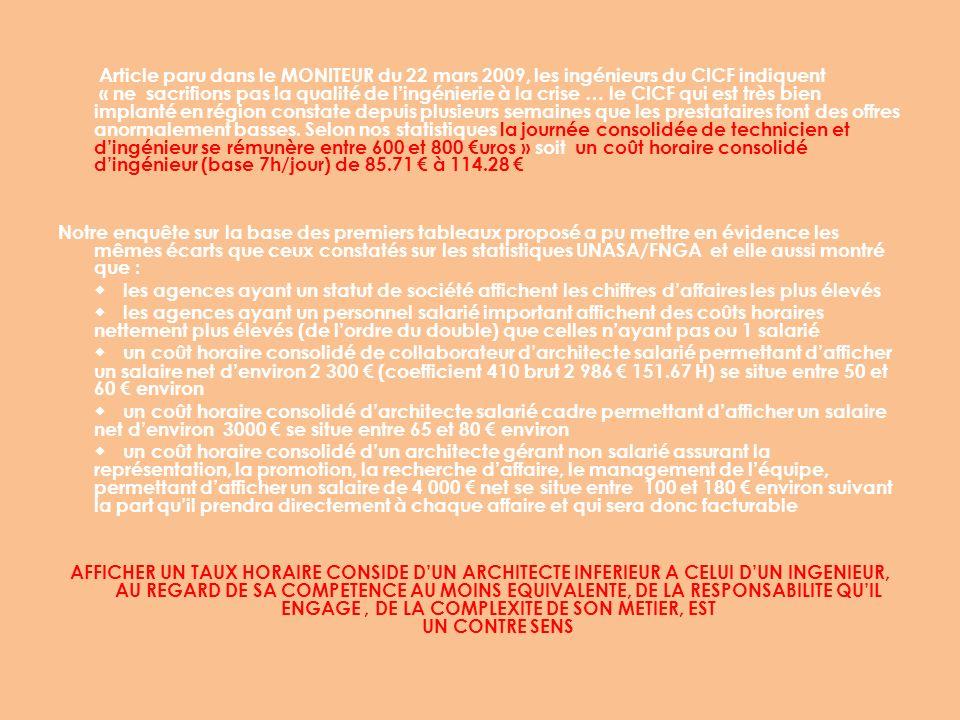 LES MAITRES DOUVRAGES ADMETTENT TRES LARGEMENT UN COUT HORAIRE DARCHITECTE AFFICHE A 100 AFFICHER SON COUT HORAIRE CONSOLIDÉ AINSI QUE CELUI DE SES COLLABORATEURS AMENÉS À ASSURER TELLE OU TELLE PARTIE DE MISSION, CEST AUSSI PERMETTRE DE NÉGOCIER LES ÉVENTUELS AVENANTS SUR UNE BASE CONNUE À LAVANCE AFFICHER UN COUT HORAIRE CONSOLIDE DE CHAQUE INTERVENANT A LAFFAIRE, AU REGARD DE SES COMPETENCES ET DES MOYENS MIS A DISPOSITION DE LOPERATION, DEVRAIT ETRE UNE REGLE DANS LE CAS OU CHAQUE ARCHITECTE EST MIS EN CONCURRENCE SUR LA BASE DE SES COMPETENCES, REFERENCES ET MOYENS CONNAITRE SES COUTS HORAIRES EST FINALEMENT TRES SIMPLE = CONNAITRE SON PRIX DE PRODUCTION FAIRE UN DEVIS SUR CES BASES EST LA DEUXIEME ETAPE SAVOIR ETABLIR UN DEVIS EN FONCTION DE LA COMPLEXITE ET DE LA DUREE DE LOPERATION