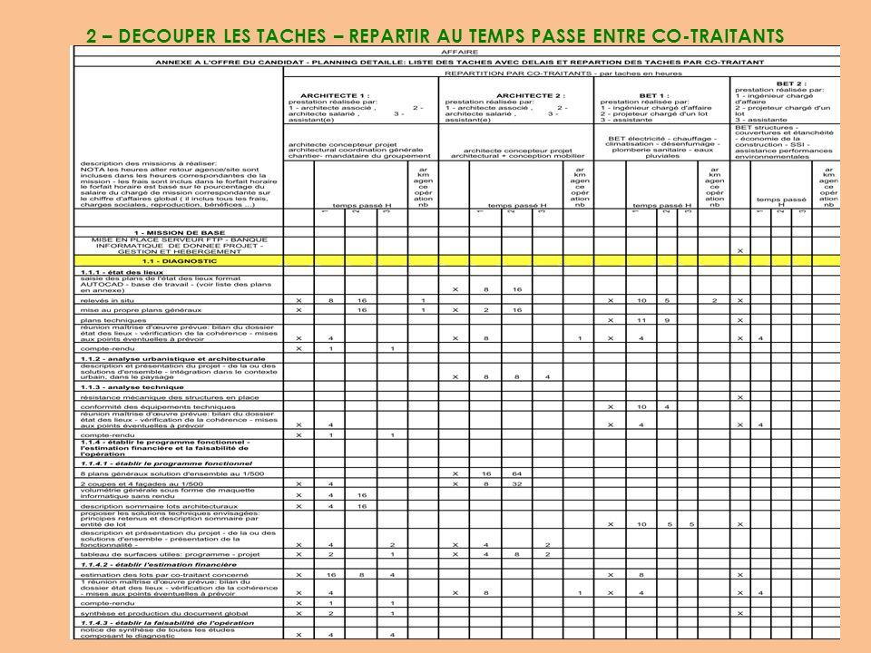 2 – DECOUPER LES TACHES – REPARTIR AU TEMPS PASSE ENTRE CO-TRAITANTS