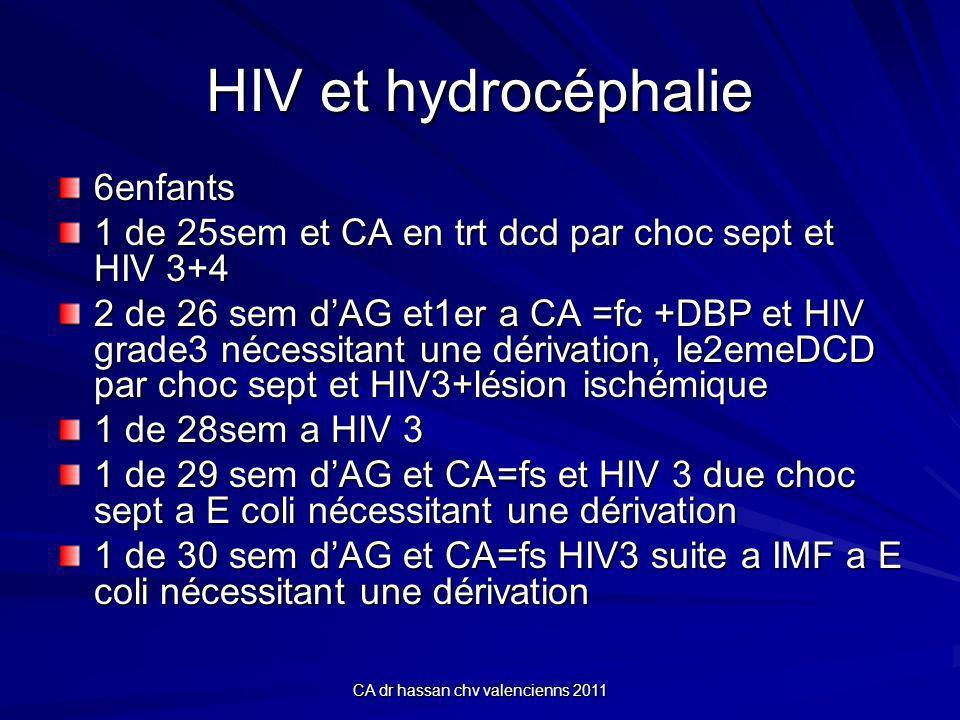 CA dr hassan chv valencienns 2011 HIV et hydrocéphalie 6enfants 1 de 25sem et CA en trt dcd par choc sept et HIV 3+4 2 de 26 sem dAG et1er a CA =fc +DBP et HIV grade3 nécessitant une dérivation, le2emeDCD par choc sept et HIV3+lésion ischémique 1 de 28sem a HIV 3 1 de 29 sem dAG et CA=fs et HIV 3 due choc sept a E coli nécessitant une dérivation 1 de 30 sem dAG et CA=fs HIV3 suite a IMF a E coli nécessitant une dérivation