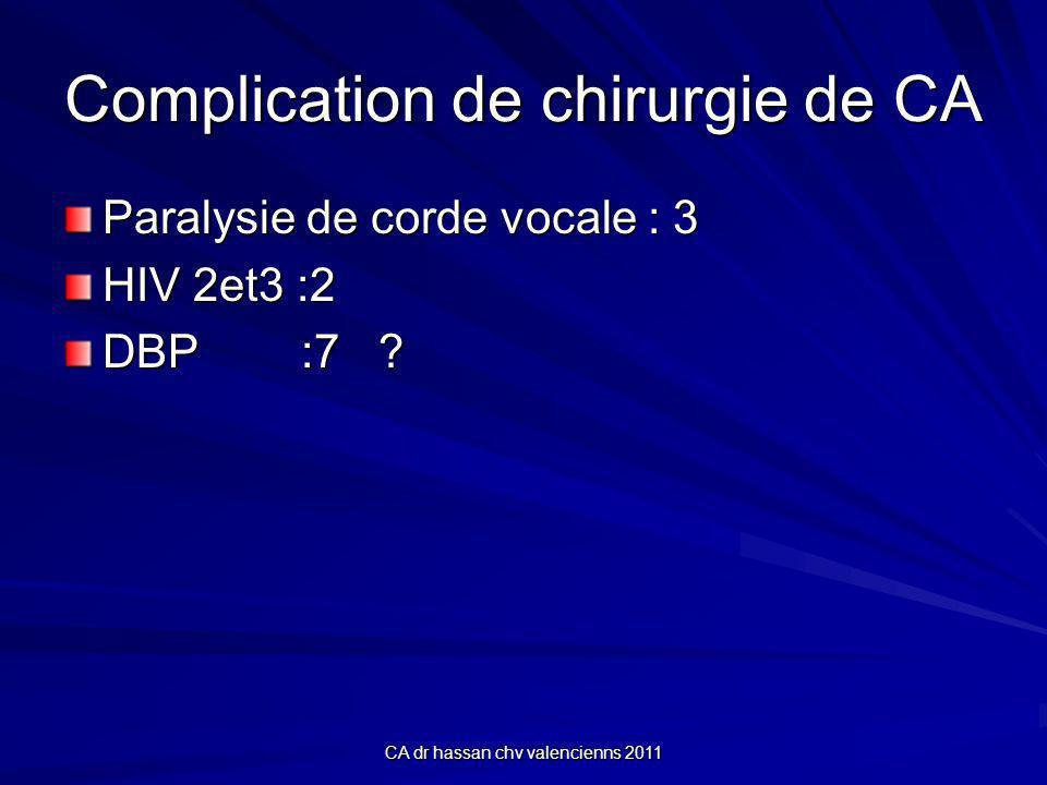 CA dr hassan chv valencienns 2011 Complication de chirurgie de CA Paralysie de corde vocale : 3 HIV 2et3 :2 DBP :7