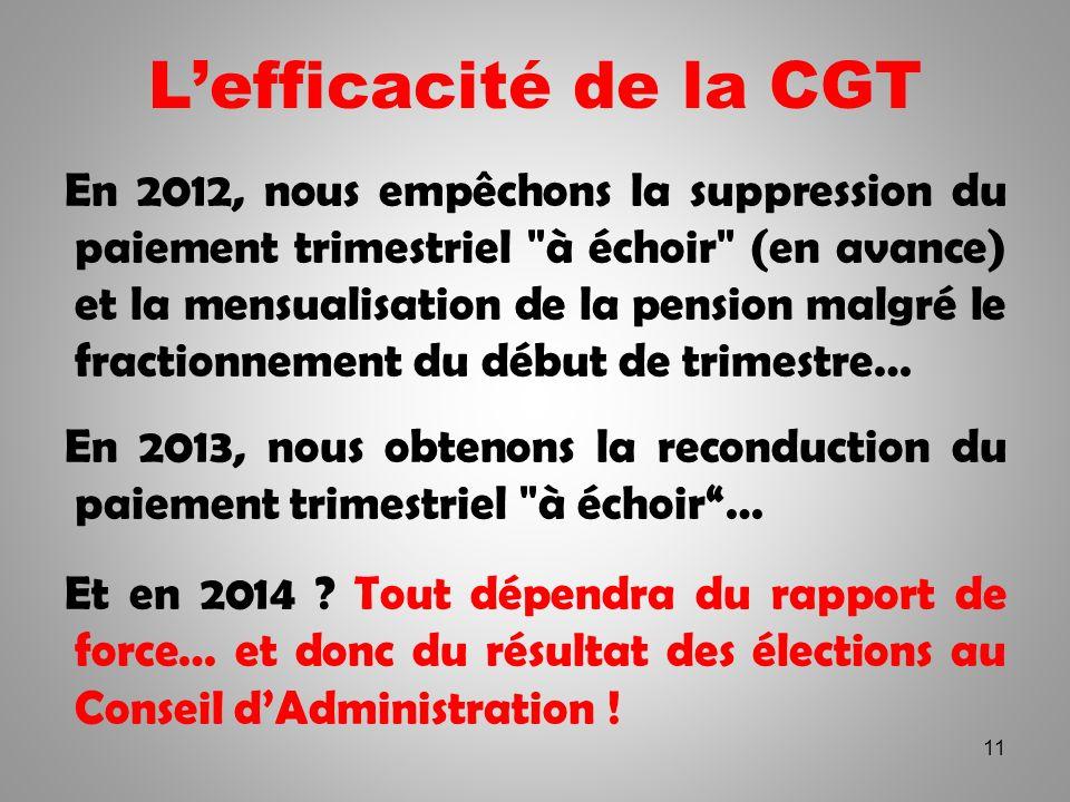 Lefficacité de la CGT En 2012, nous empêchons la suppression du paiement trimestriel