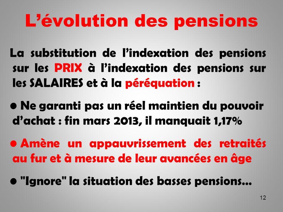 Lévolution des pensions La substitution de lindexation des pensions sur les PRIX à lindexation des pensions sur les SALAIRES et à la péréquation : Ne