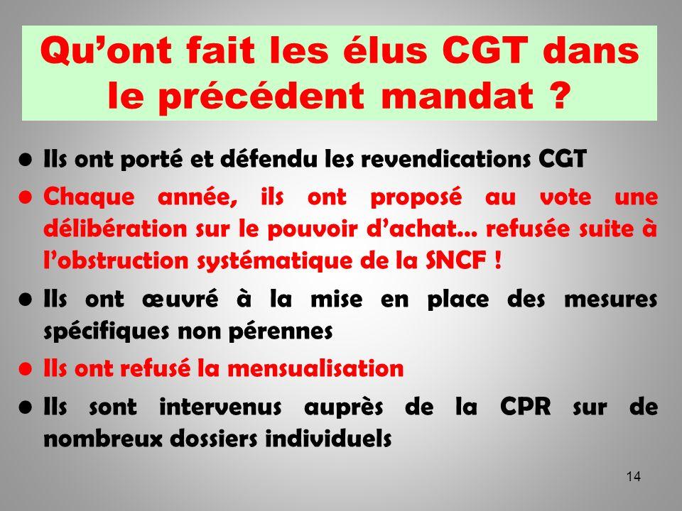 Quont fait les élus CGT dans le précédent mandat ? Ils ont porté et défendu les revendications CGT Chaque année, ils ont proposé au vote une délibérat