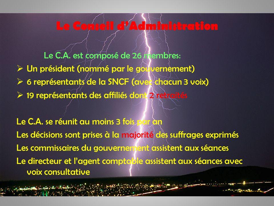 5 Le Conseil dAdministration Le C.A. est composé de 26 membres: Un président (nommé par le gouvernement) 6 représentants de la SNCF (avec chacun 3 voi