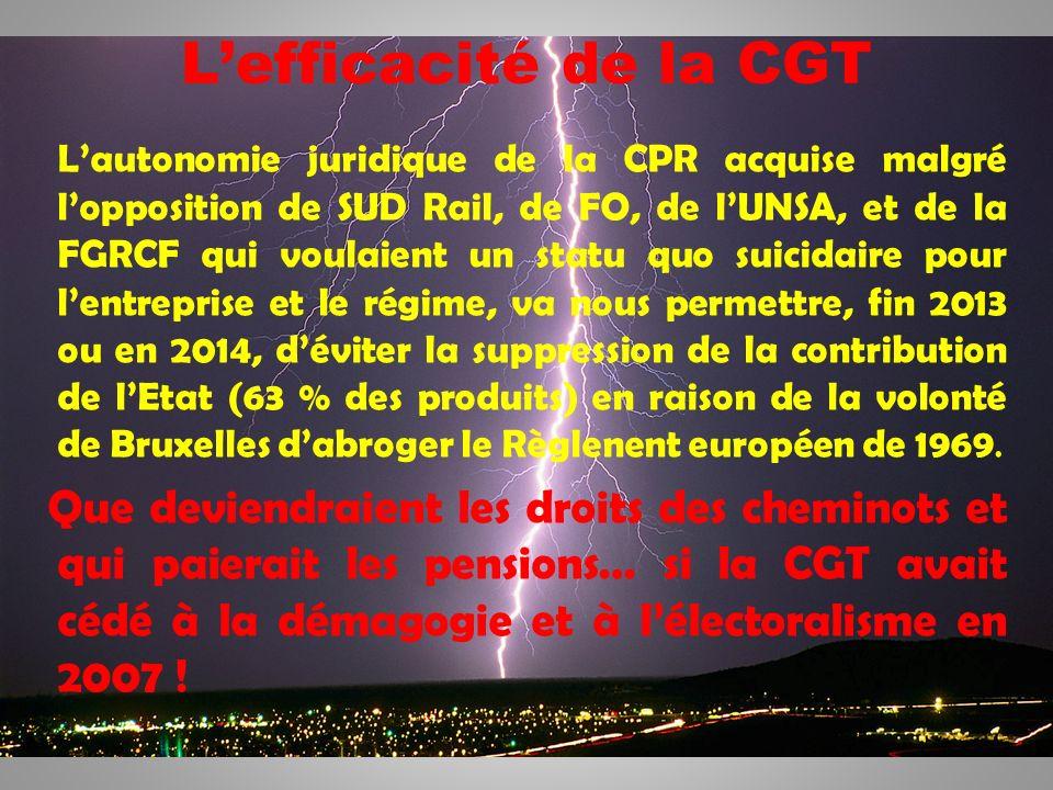 9 Lefficacité de la CGT Lautonomie juridique de la CPR acquise malgré lopposition de SUD Rail, de FO, de lUNSA, et de la FGRCF qui voulaient un statu