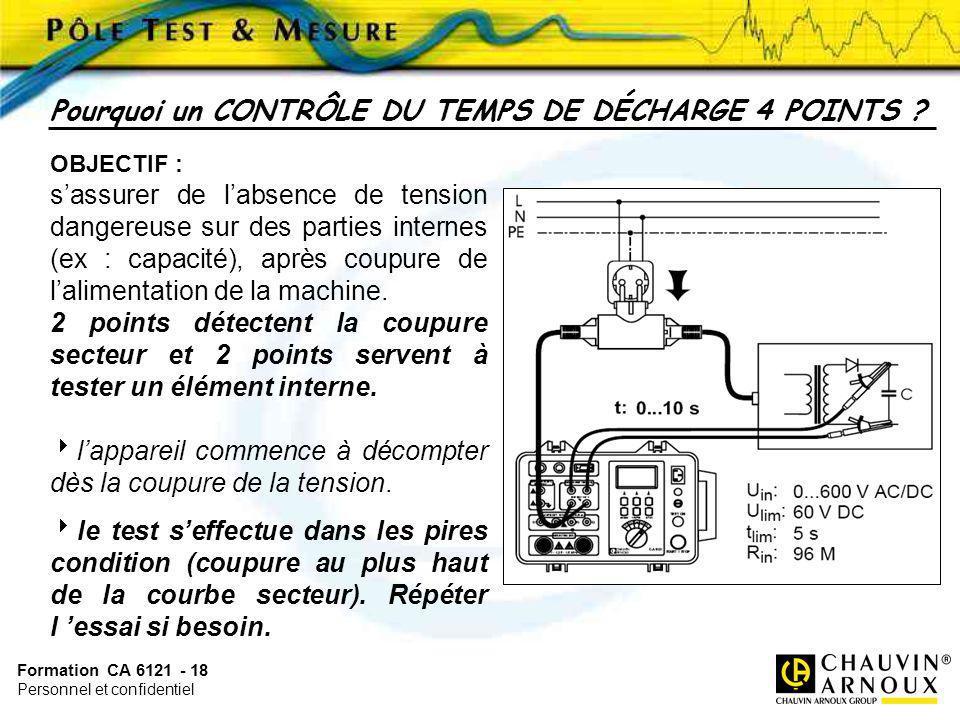 Formation CA 6121 - 18 Personnel et confidentiel OBJECTIF : sassurer de labsence de tension dangereuse sur des parties internes (ex : capacité), après