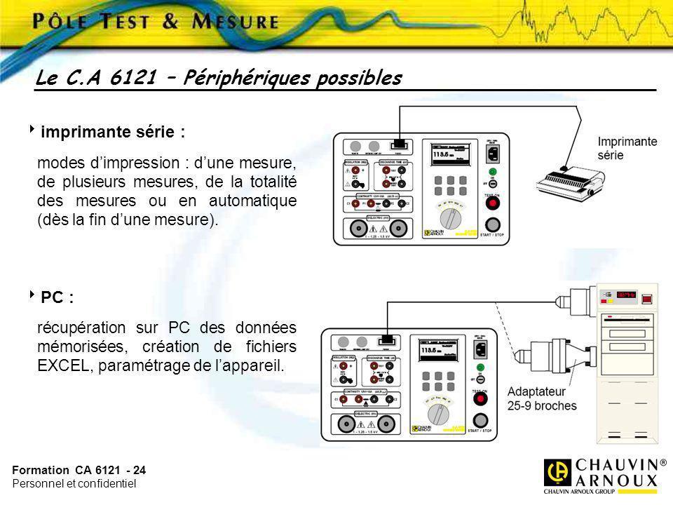 Formation CA 6121 - 24 Personnel et confidentiel imprimante série : modes dimpression : dune mesure, de plusieurs mesures, de la totalité des mesures