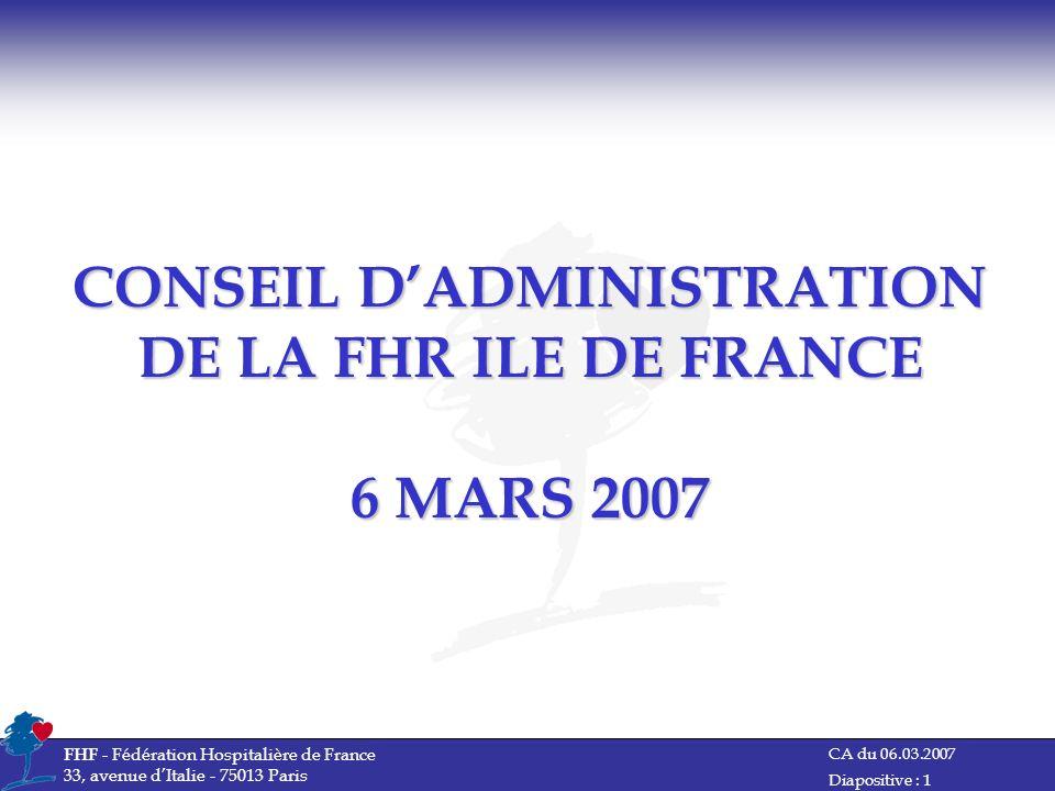 CA du 06.03.2007 FHF - Fédération Hospitalière de France 33, avenue dItalie - 75013 Paris Diapositive : 22 2 – Financement sur dotations (DAC) Effets positifs : -Ile-de-France : 1,3 M -Rhône-Alpes : 0,7 M -OM