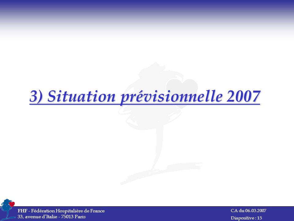 CA du 06.03.2007 FHF - Fédération Hospitalière de France 33, avenue dItalie - 75013 Paris Diapositive : 15 3) Situation prévisionnelle 2007