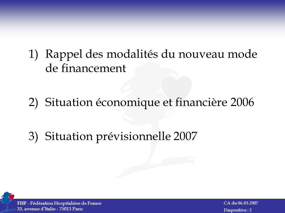 CA du 06.03.2007 FHF - Fédération Hospitalière de France 33, avenue dItalie - 75013 Paris Diapositive : 3 1) Rappel des modalités du nouveau mode de financement
