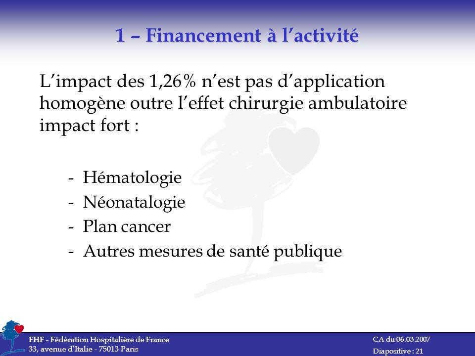 CA du 06.03.2007 FHF - Fédération Hospitalière de France 33, avenue dItalie - 75013 Paris Diapositive : 21 1 – Financement à lactivité Limpact des 1,2