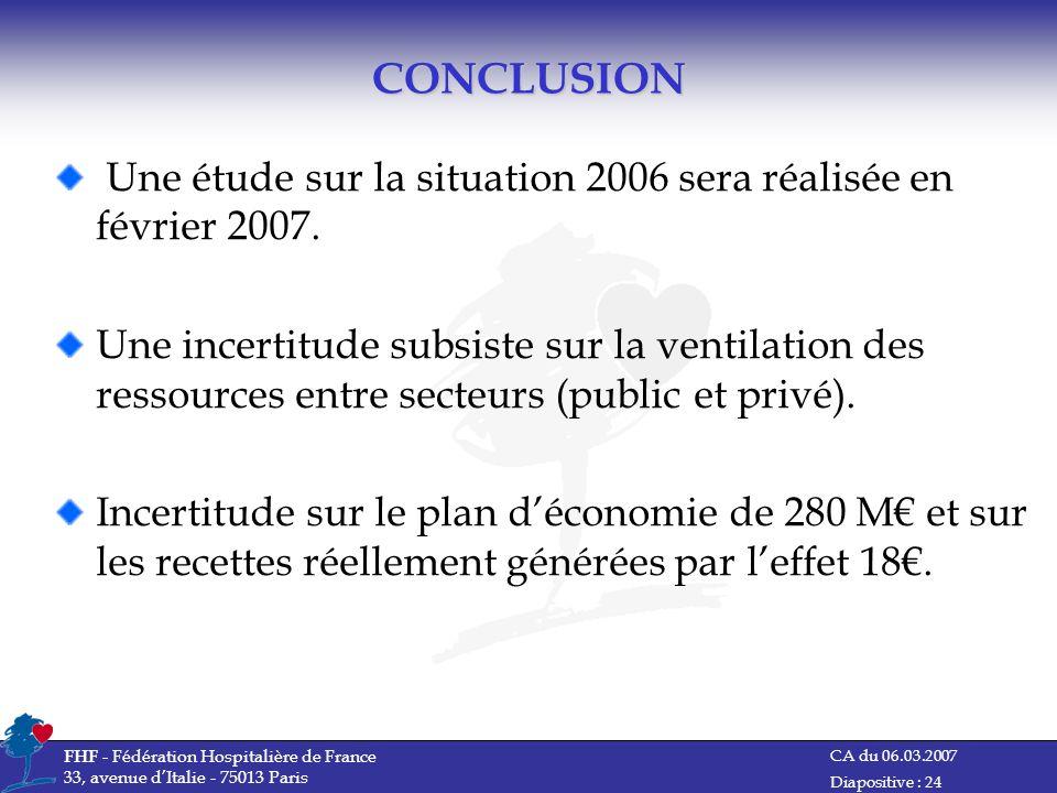 CA du 06.03.2007 FHF - Fédération Hospitalière de France 33, avenue dItalie - 75013 Paris Diapositive : 24 CONCLUSION Une étude sur la situation 2006