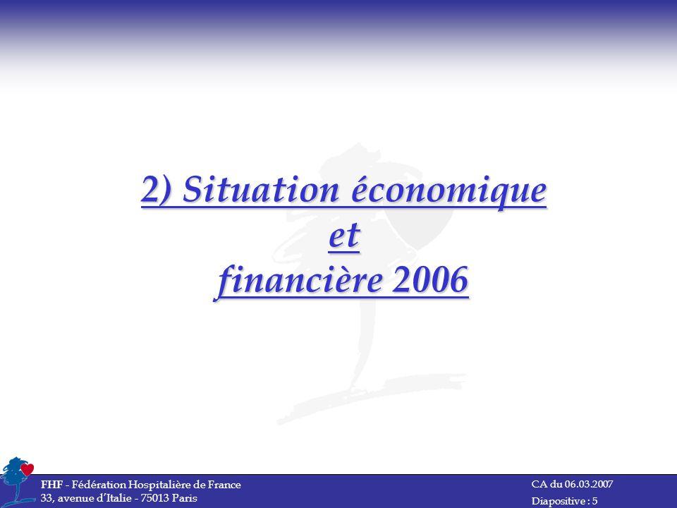 CA du 06.03.2007 FHF - Fédération Hospitalière de France 33, avenue dItalie - 75013 Paris Diapositive : 5 2) Situation économique et financière 2006
