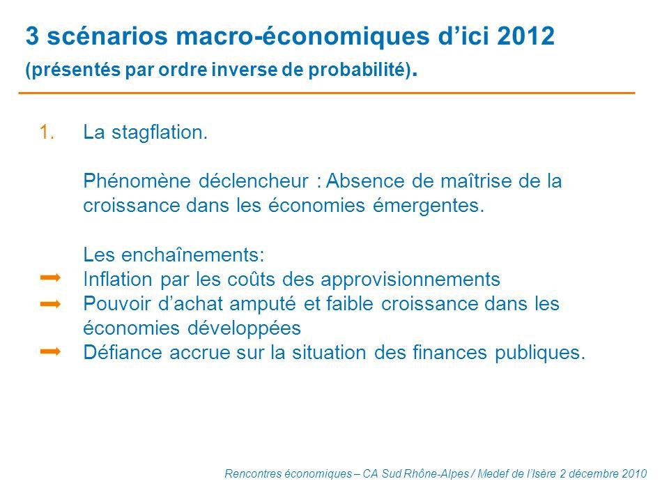 3 scénarios macro-économiques dici 2012 (présentés par ordre inverse de probabilité). 1.La stagflation. Phénomène déclencheur : Absence de maîtrise de