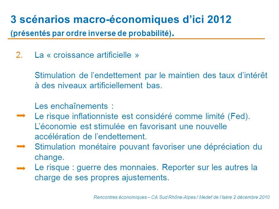 3 scénarios macro-économiques dici 2012 (présentés par ordre inverse de probabilité). 2.La « croissance artificielle » Stimulation de lendettement par