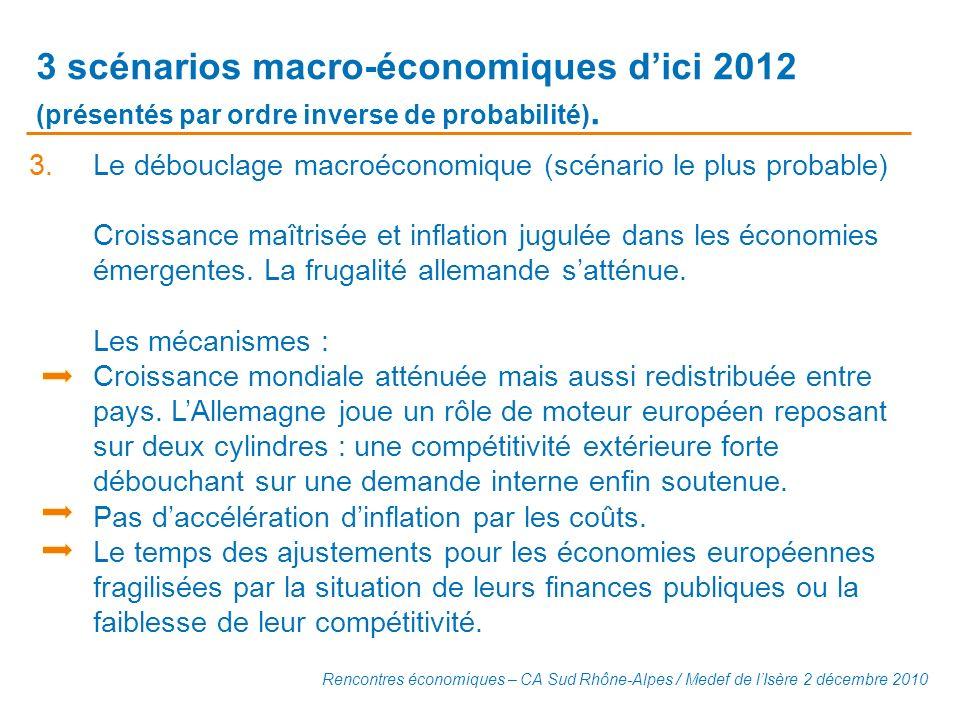 3 scénarios macro-économiques dici 2012 (présentés par ordre inverse de probabilité). 3.Le débouclage macroéconomique (scénario le plus probable) Croi