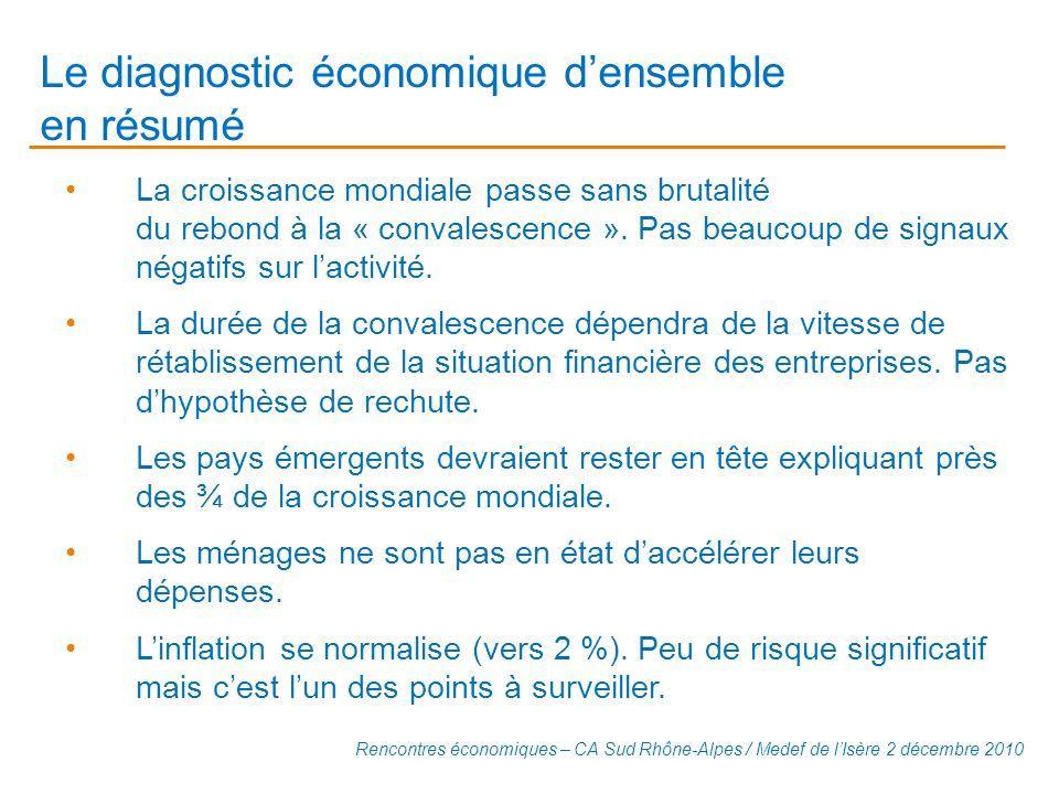 Le diagnostic économique densemble en résumé La croissance mondiale passe sans brutalité du rebond à la « convalescence ». Pas beaucoup de signaux nég