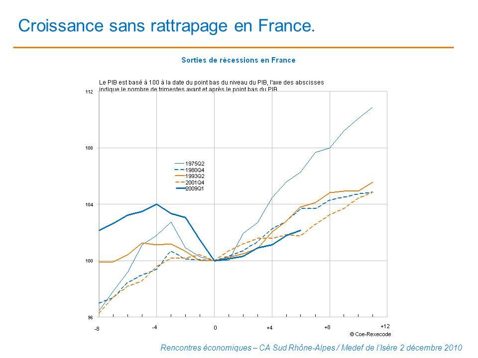 Croissance sans rattrapage en France. Rencontres économiques – CA Sud Rhône-Alpes / Medef de lIsère 2 décembre 2010
