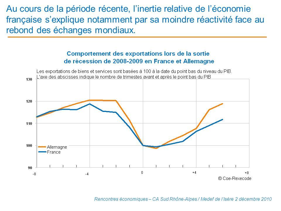 Au cours de la période récente, linertie relative de léconomie française sexplique notamment par sa moindre réactivité face au rebond des échanges mon