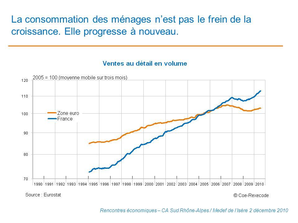 La consommation des ménages nest pas le frein de la croissance. Elle progresse à nouveau. Rencontres économiques – CA Sud Rhône-Alpes / Medef de lIsèr