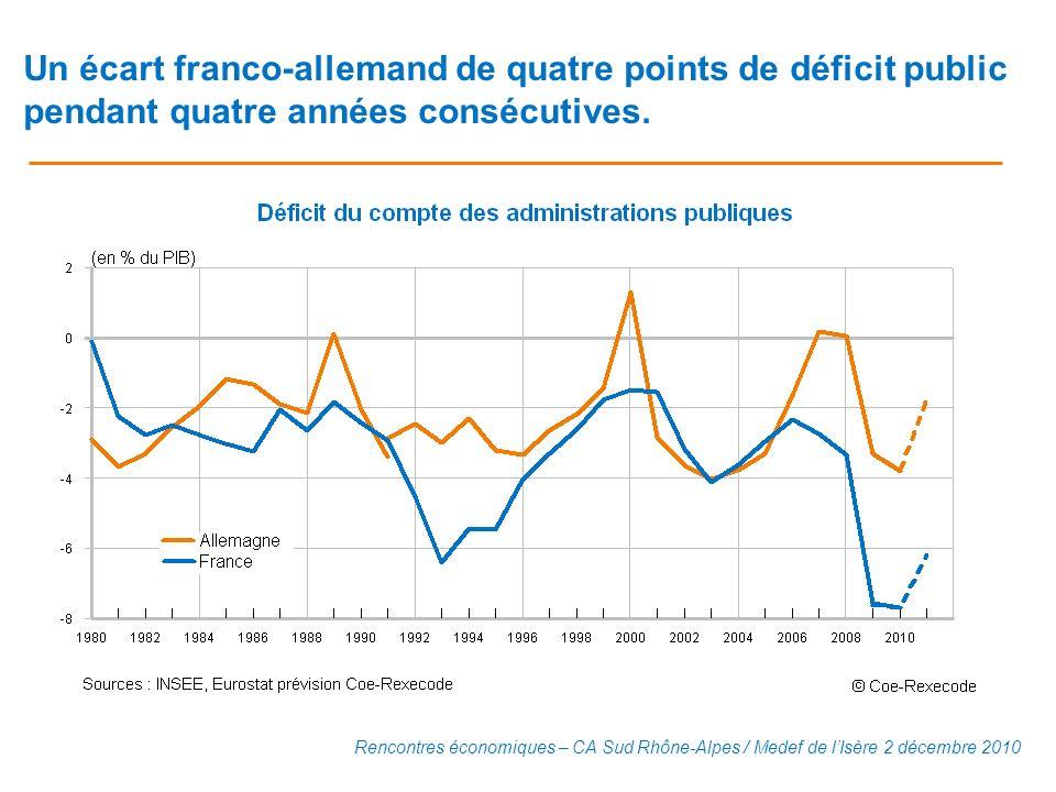 Un écart franco-allemand de quatre points de déficit public pendant quatre années consécutives. Rencontres économiques – CA Sud Rhône-Alpes / Medef de