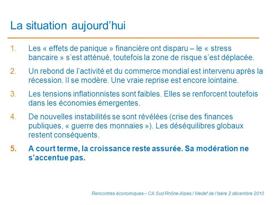 La situation aujourdhui 1. Les « effets de panique » financière ont disparu – le « stress bancaire » sest atténué, toutefois la zone de risque sest dé