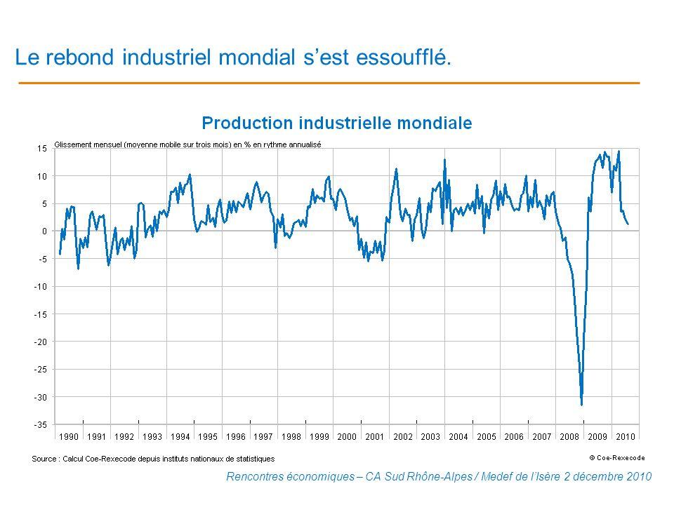 Le rebond industriel mondial sest essoufflé. Rencontres économiques – CA Sud Rhône-Alpes / Medef de lIsère 2 décembre 2010