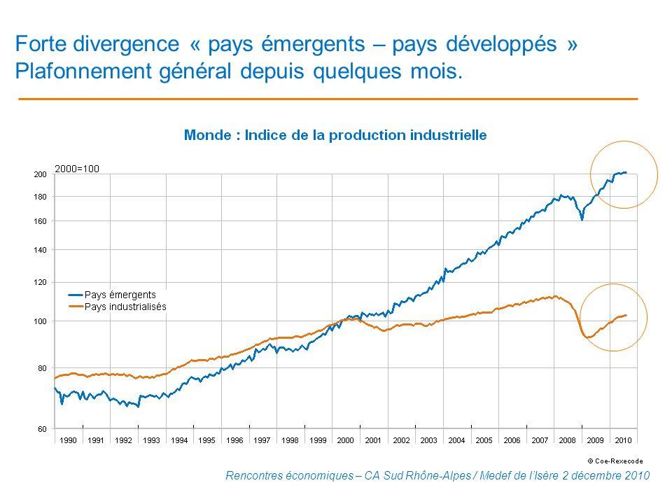 Forte divergence « pays émergents – pays développés » Plafonnement général depuis quelques mois. Rencontres économiques – CA Sud Rhône-Alpes / Medef d
