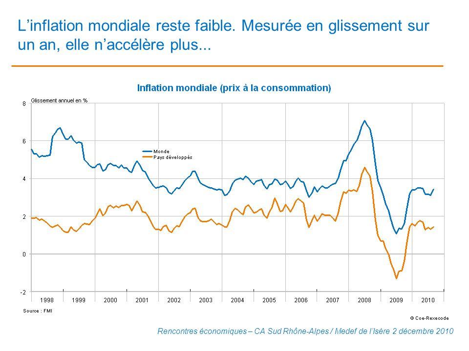Linflation mondiale reste faible. Mesurée en glissement sur un an, elle naccélère plus... Rencontres économiques – CA Sud Rhône-Alpes / Medef de lIsèr