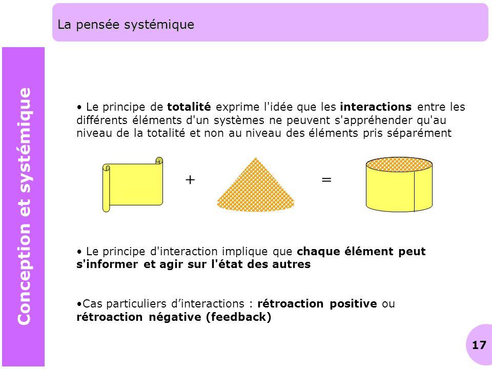 17 La pensée systémique Conception et systémique Le principe de totalité exprime l'idée que les interactions entre les différents éléments d'un systèm