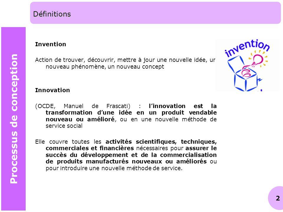 2 Définitions Invention Action de trouver, découvrir, mettre à jour une nouvelle idée, un nouveau phénomène, un nouveau concept Innovation (OCDE, Manu