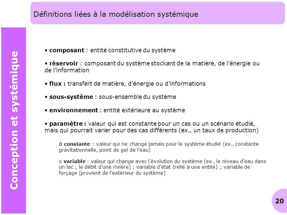20 Définitions liées à la modélisation systémique Conception et systémique composant : entité constitutive du système réservoir : composant du système