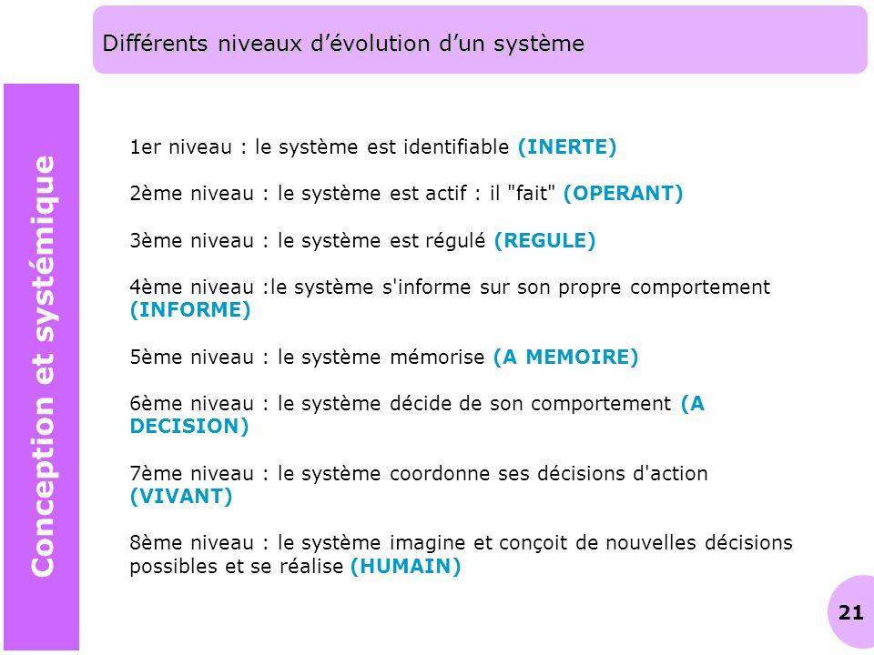 21 Conception et systémique 1er niveau : le système est identifiable (INERTE) 2ème niveau : le système est actif : il