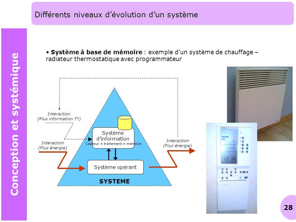 28 SYSTEME Interaction (Flux énergie) Système opérant Système dinformation Capteur + traitement + mémoire Interaction (Flux énergie) Interaction (Flux