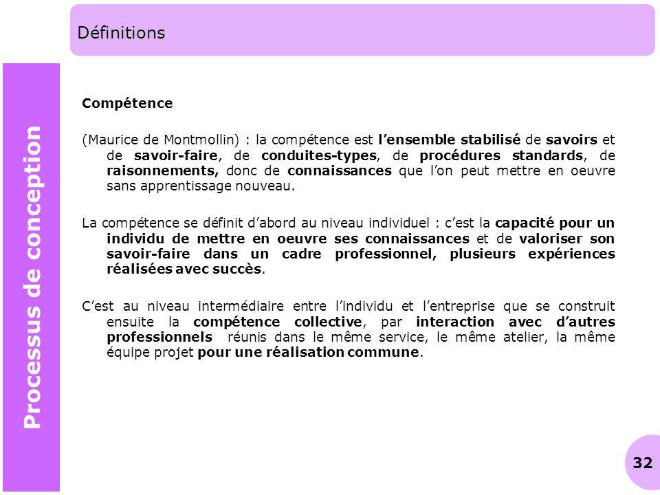 32 Définitions Compétence (Maurice de Montmollin) : la compétence est lensemble stabilisé de savoirs et de savoir-faire, de conduites-types, de procéd