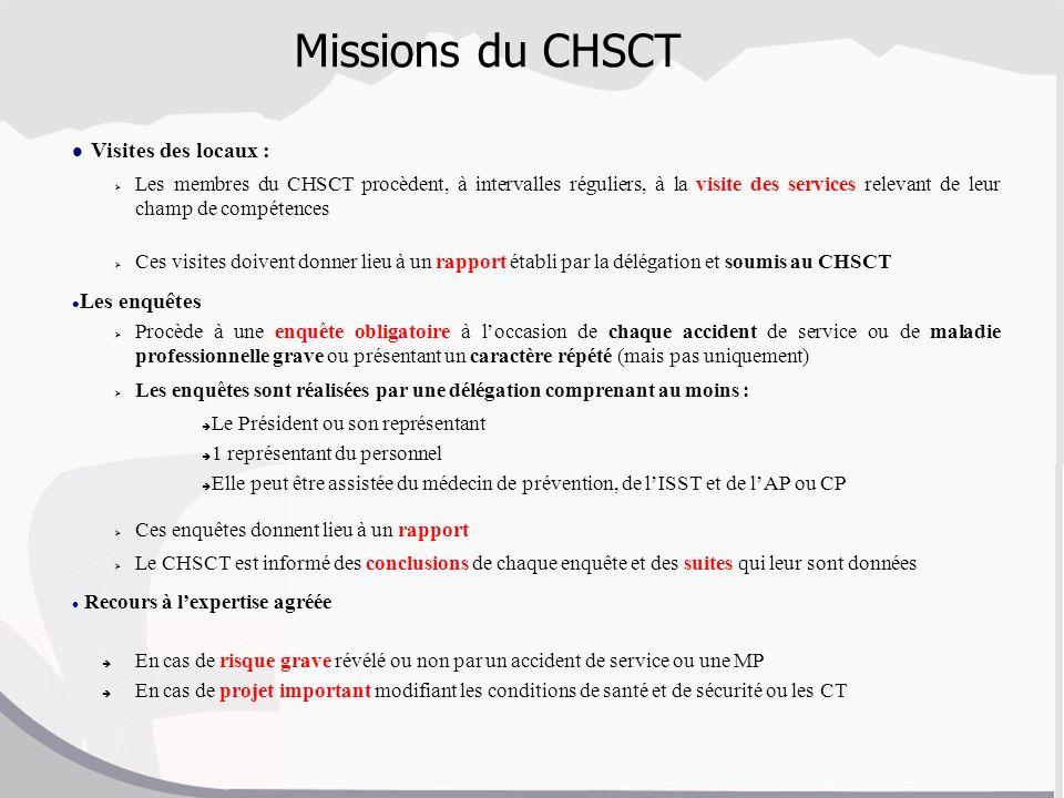 Missions du CHSCT Visites des locaux : Les membres du CHSCT procèdent, à intervalles réguliers, à la visite des services relevant de leur champ de com