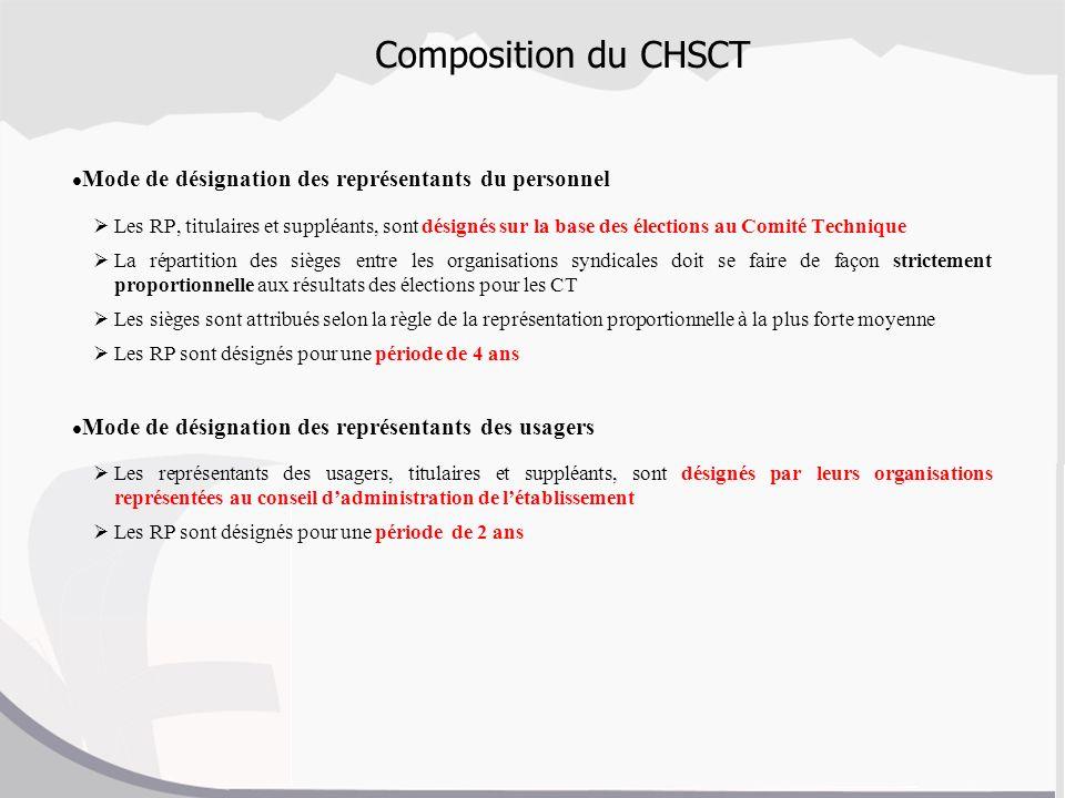 Composition du CHSCT Mode de désignation des représentants du personnel Les RP, titulaires et suppléants, sont désignés sur la base des élections au C